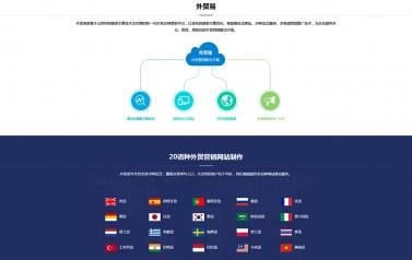 外贸易——扬州外贸网站建设